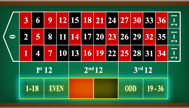 Martingale betting System 141862