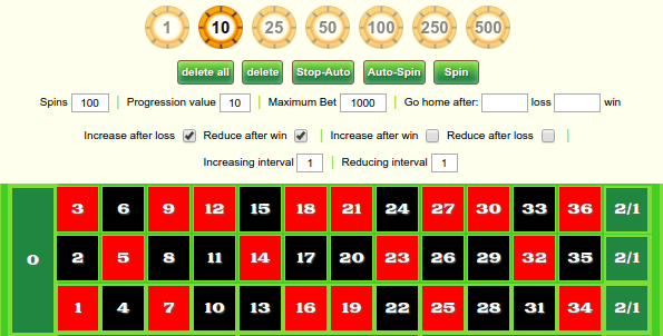 Free roulette 297941